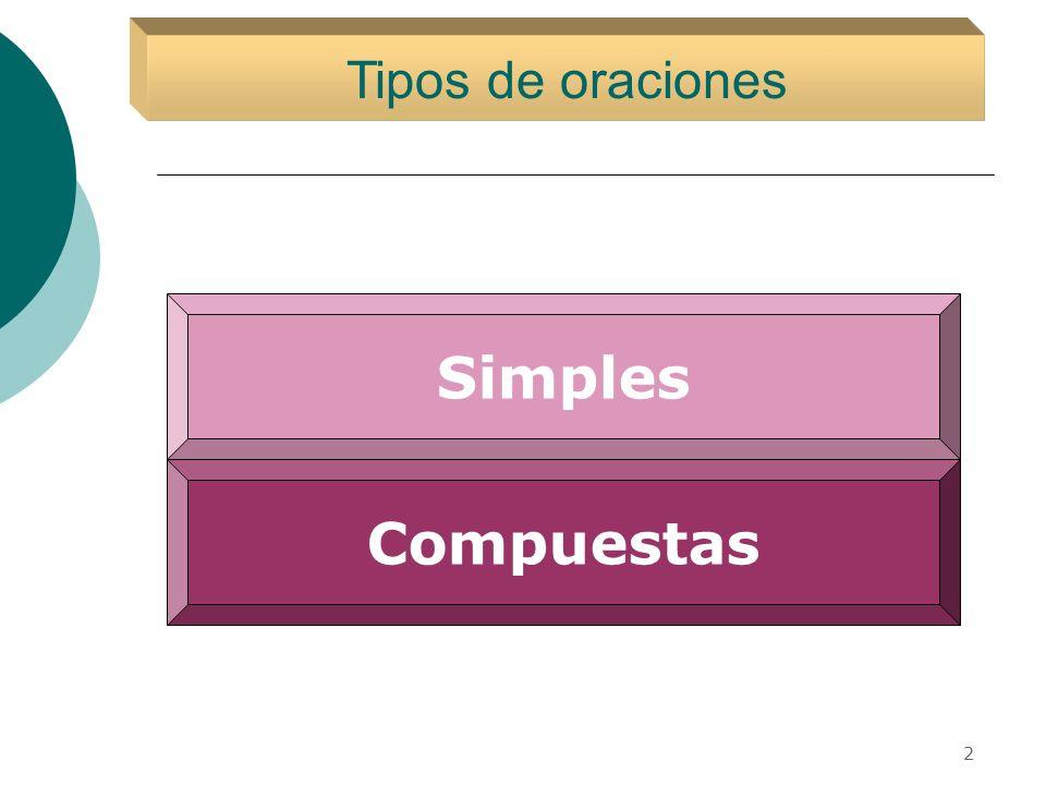 Ejemplos: Simple / Compleja / Compuesta Rocío quiere que yo la invite Rocío se aburre y yo me mosqueo Me gustó tu foto