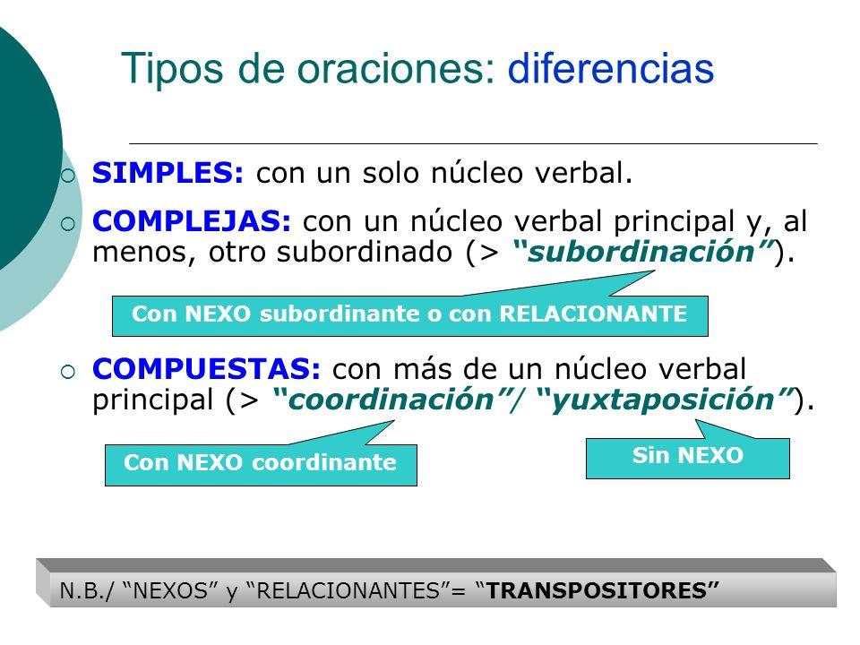 Tipos de oraciones: diferencias SIMPLES: con un solo núcleo verbal. COMPLEJAS: con un núcleo verbal principal y, al menos, otro subordinado (> subordi