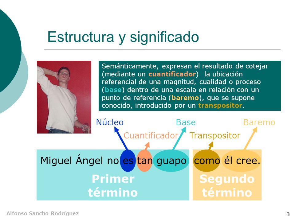 Alfonso Sancho Rodríguez 3 Primer término Segundo término Estructura y significado BaremoBase Transpositor Núcleo Cuantificador Miguel Ángel no es tan guapo como él cree.
