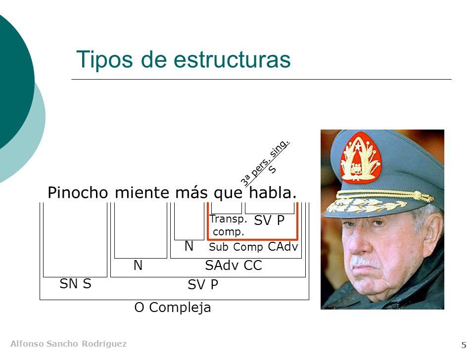 Alfonso Sancho Rodríguez 4 Tipos de estructuras Jaime no es tan empollón como algunos piensan. O SN S SV P N Neg SAdj Atr Sub comparativa CAdv N SAdv