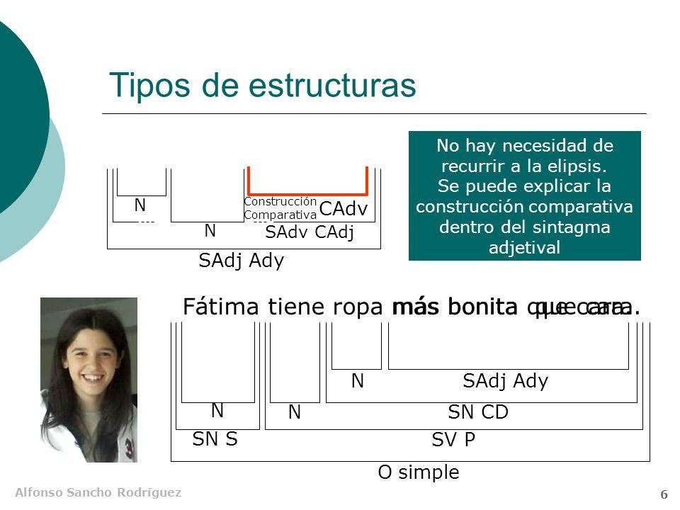 Alfonso Sancho Rodríguez 5 Tipos de estructuras Pinocho miente más que habla. SN S SV P NSAdv CC N Transp. comp. SV P Sub Comp CAdv O Compleja 3ª pers