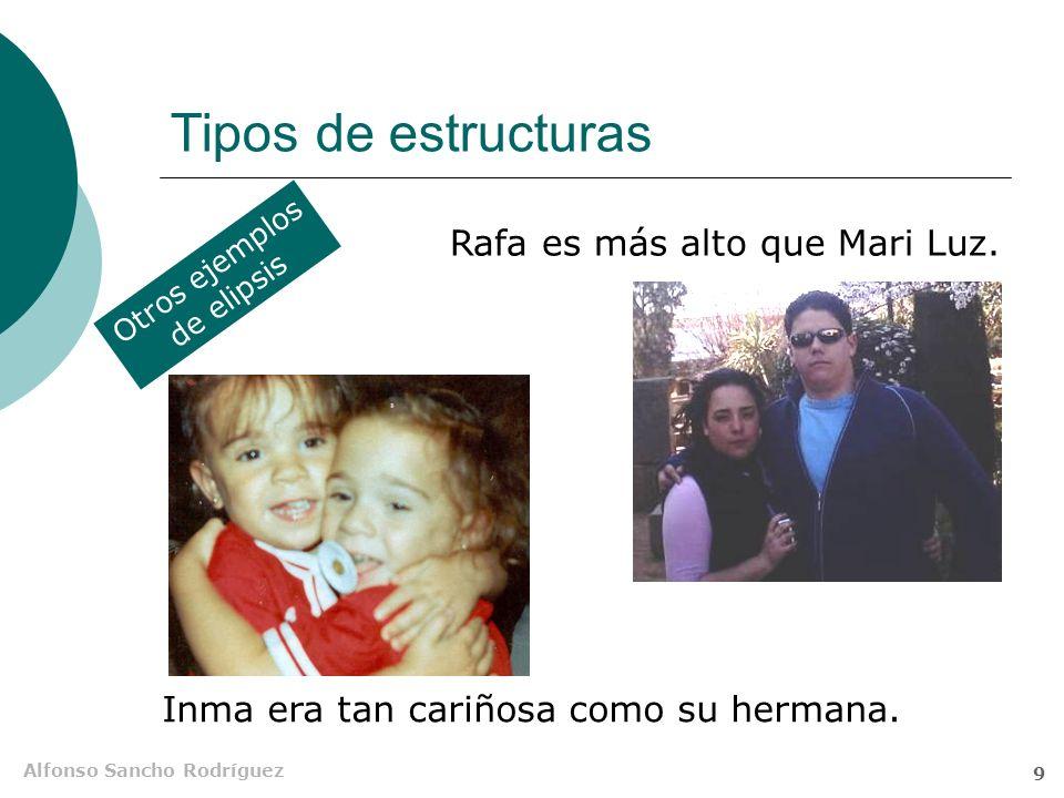 Alfonso Sancho Rodríguez 9 Tipos de estructuras Rafa es más alto que Mari Luz.