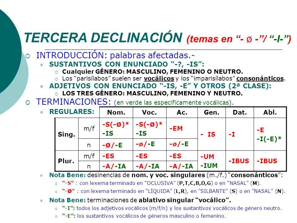 TERCERA DECLINACIÓN (temas en - ø -/ -I-) INTRODUCCIÓN: palabras afectadas.- SUSTANTIVOS CON ENUNCIADO -?, -IS: Cualquier GÉNERO: MASCULINO, FEMENINO