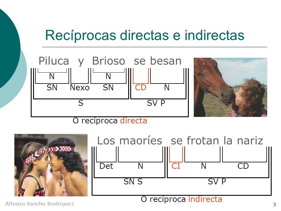 Alfonso Sancho Rodríguez 2 Recíprocas Cada elemento del sujeto es a la vez agente y objeto de la acción a a El significado de la recíproca es equivale