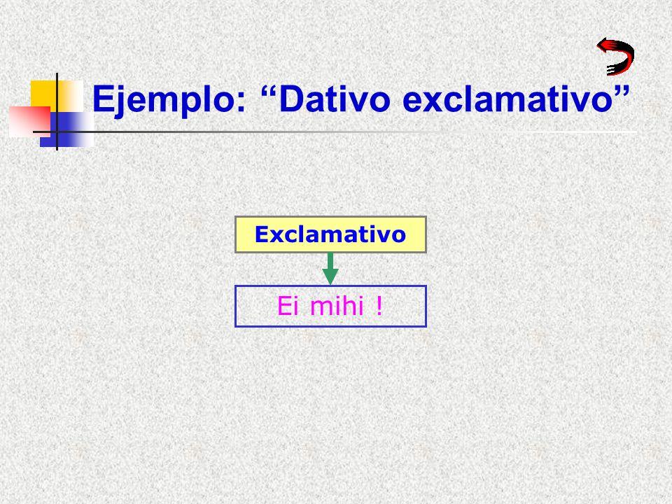 Ejemplo: Dativo agente Agente Amanda est mihi N.B.: Uso casi exclusivo con verbos de la conjugación perifrástica pasiva