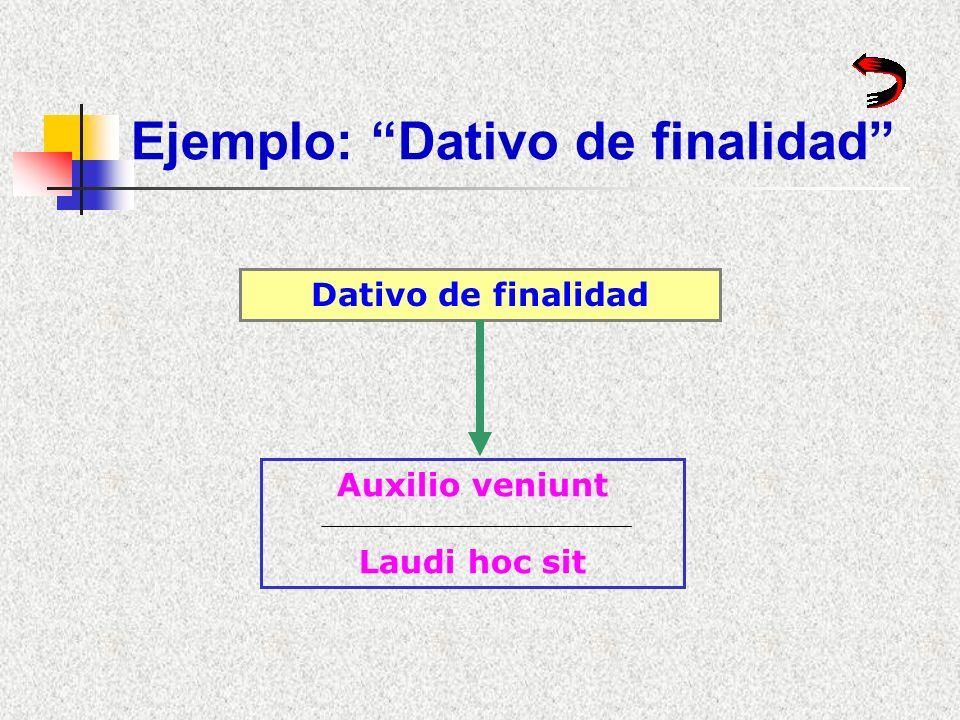Ejemplo: Dativo exclamativo Exclamativo Ei mihi !