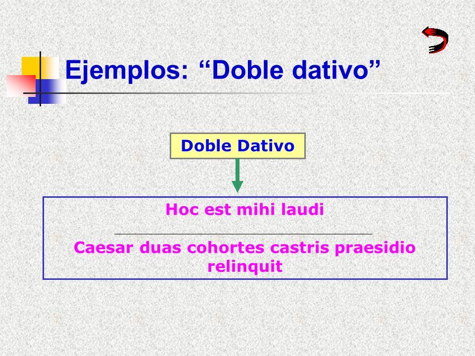 Ejemplo: Dativo de finalidad Dativo de finalidad Auxilio veniunt Laudi hoc sit