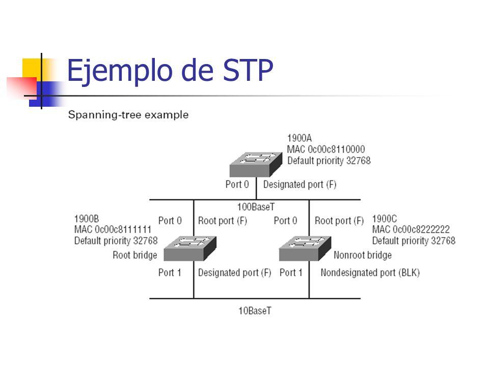 Ejemplo de STP