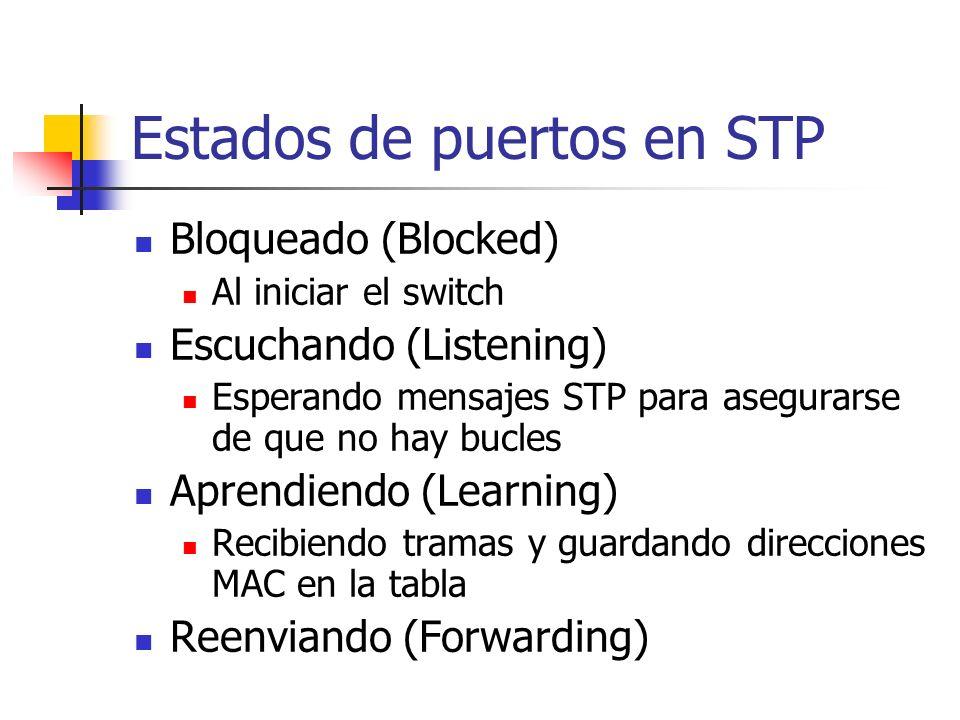 Estados de puertos en STP Bloqueado (Blocked) Al iniciar el switch Escuchando (Listening) Esperando mensajes STP para asegurarse de que no hay bucles Aprendiendo (Learning) Recibiendo tramas y guardando direcciones MAC en la tabla Reenviando (Forwarding)