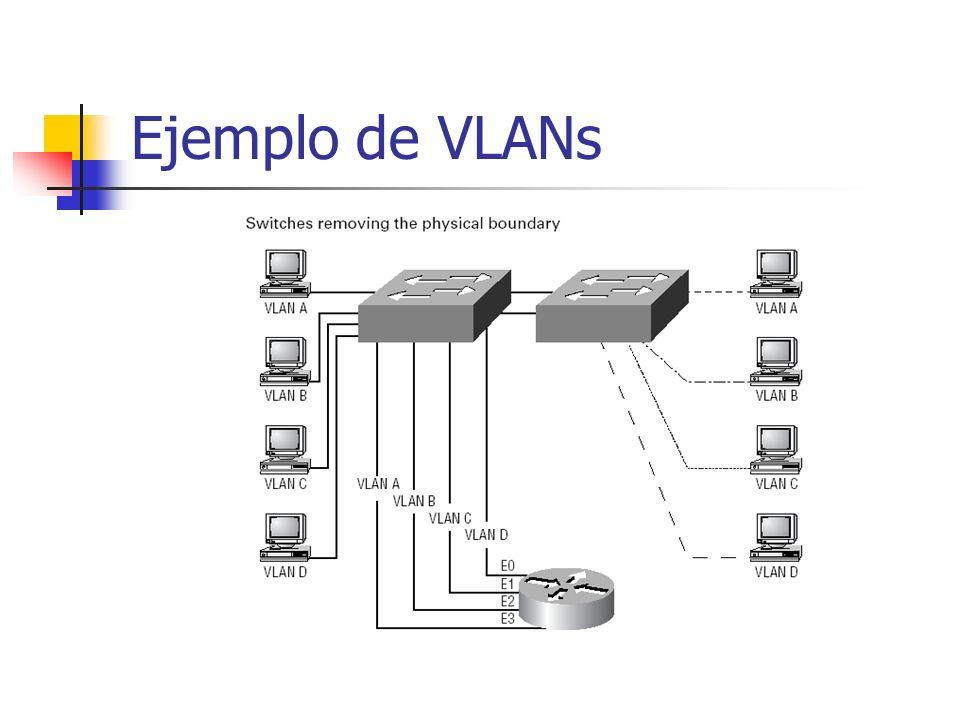 Ejemplo de VLANs