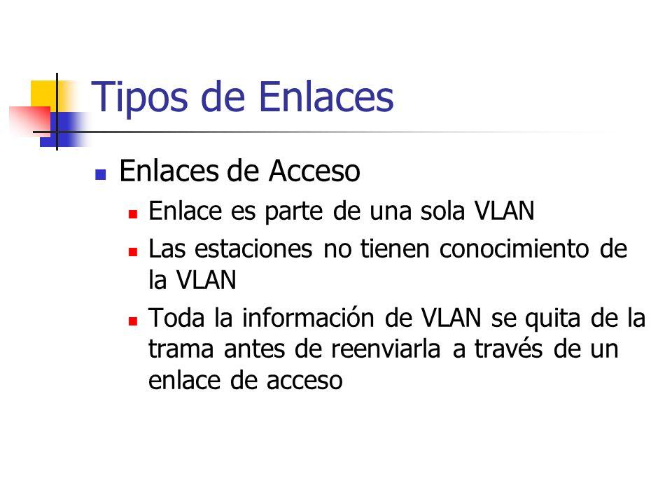 Tipos de Enlaces Enlaces de Acceso Enlace es parte de una sola VLAN Las estaciones no tienen conocimiento de la VLAN Toda la información de VLAN se quita de la trama antes de reenviarla a través de un enlace de acceso