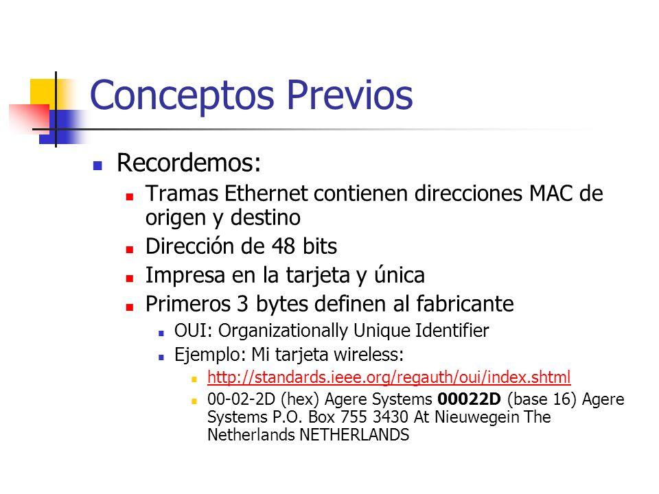 Conceptos Previos Recordemos: Tramas Ethernet contienen direcciones MAC de origen y destino Dirección de 48 bits Impresa en la tarjeta y única Primeros 3 bytes definen al fabricante OUI: Organizationally Unique Identifier Ejemplo: Mi tarjeta wireless: http://standards.ieee.org/regauth/oui/index.shtml 00-02-2D (hex) Agere Systems 00022D (base 16) Agere Systems P.O.
