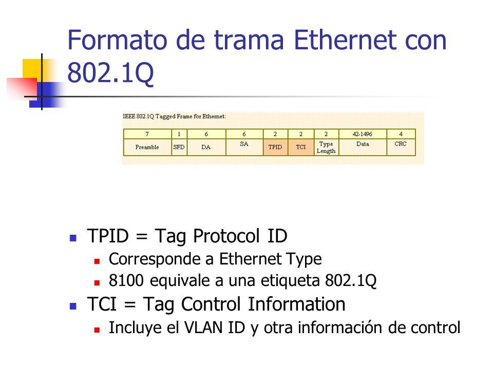Formato de trama Ethernet con 802.1Q TPID = Tag Protocol ID Corresponde a Ethernet Type 8100 equivale a una etiqueta 802.1Q TCI = Tag Control Information Incluye el VLAN ID y otra información de control