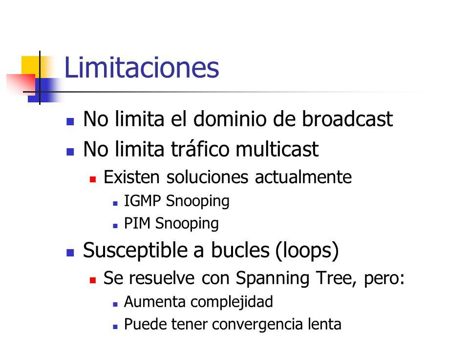 Limitaciones No limita el dominio de broadcast No limita tráfico multicast Existen soluciones actualmente IGMP Snooping PIM Snooping Susceptible a bucles (loops) Se resuelve con Spanning Tree, pero: Aumenta complejidad Puede tener convergencia lenta