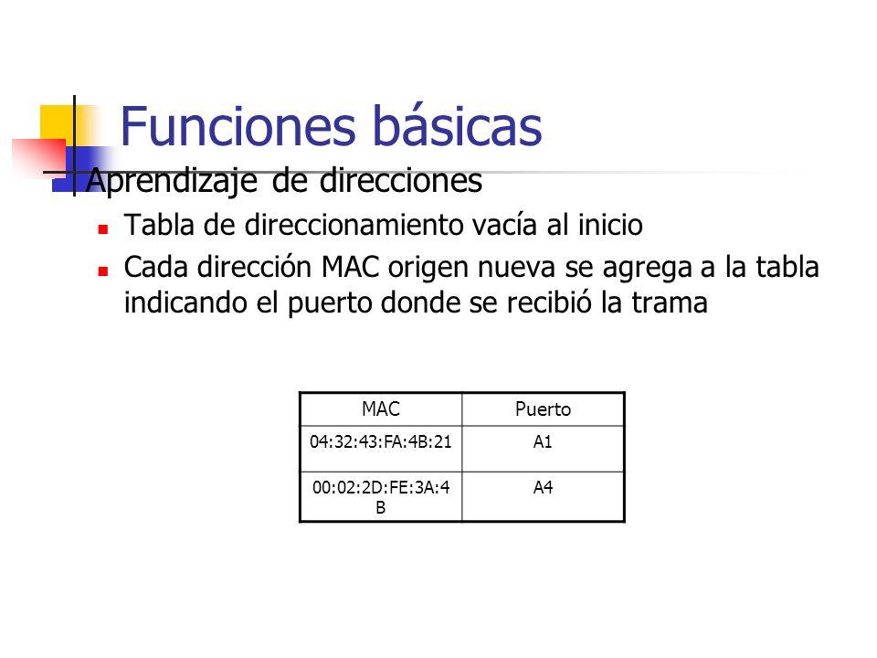 Funciones básicas Aprendizaje de direcciones Tabla de direccionamiento vacía al inicio Cada dirección MAC origen nueva se agrega a la tabla indicando el puerto donde se recibió la trama MACPuerto 04:32:43:FA:4B:21A1 00:02:2D:FE:3A:4 B A4