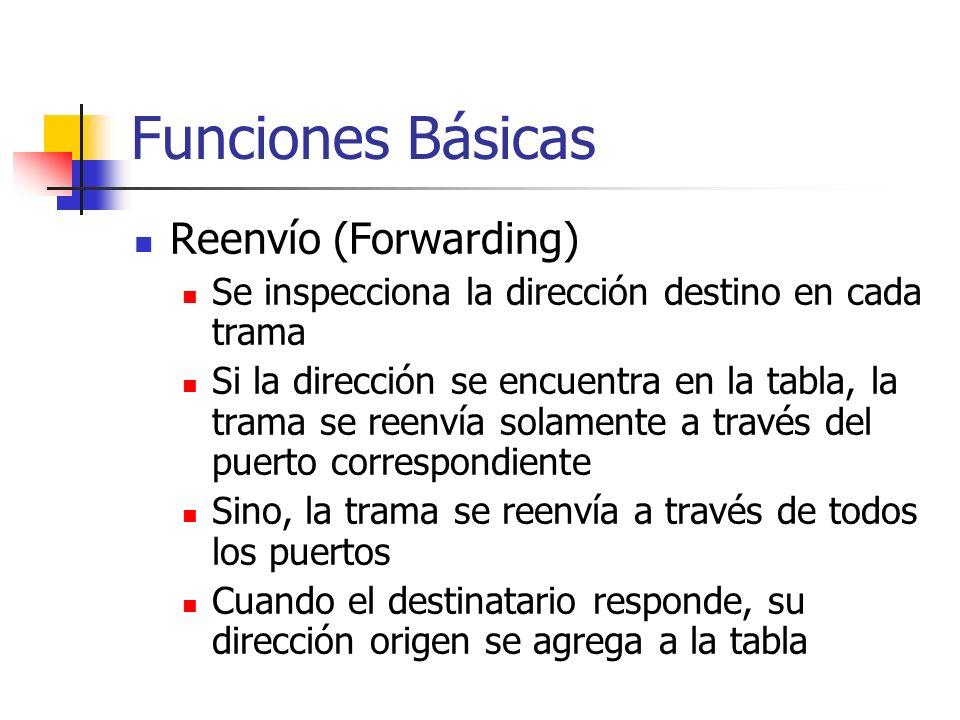 Funciones Básicas Reenvío (Forwarding) Se inspecciona la dirección destino en cada trama Si la dirección se encuentra en la tabla, la trama se reenvía solamente a través del puerto correspondiente Sino, la trama se reenvía a través de todos los puertos Cuando el destinatario responde, su dirección origen se agrega a la tabla