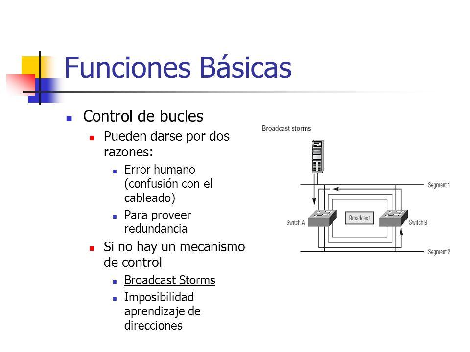 Funciones Básicas Control de bucles Pueden darse por dos razones: Error humano (confusión con el cableado) Para proveer redundancia Si no hay un mecanismo de control Broadcast Storms Imposibilidad aprendizaje de direcciones