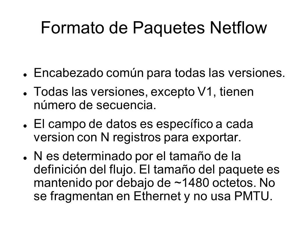 Formato de Paquetes Netflow Encabezado común para todas las versiones. Todas las versiones, excepto V1, tienen número de secuencia. El campo de datos