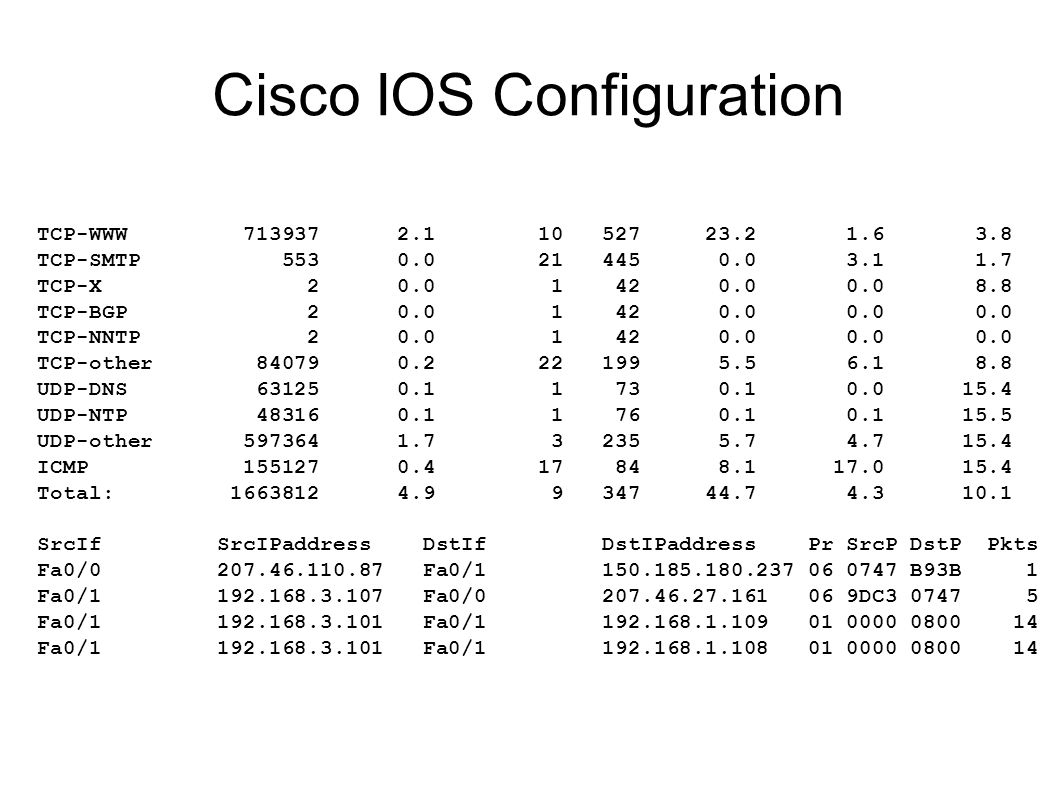 Cisco IOS Configuration TCP-WWW 713937 2.1 10 527 23.2 1.6 3.8 TCP-SMTP 553 0.0 21 445 0.0 3.1 1.7 TCP-X 2 0.0 1 42 0.0 0.0 8.8 TCP-BGP 2 0.0 1 42 0.0
