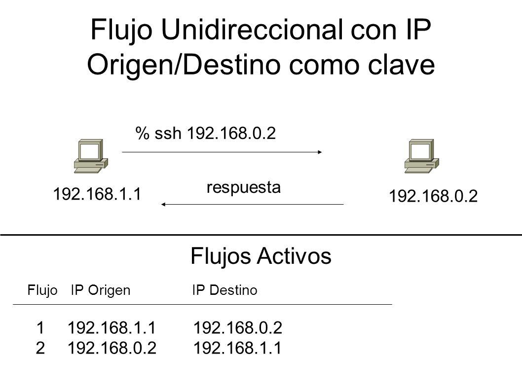 Flujo Unidireccional con IP Origen/Destino como clave 192.168.1.1 192.168.0.2 % ssh 192.168.0.2 respuesta Flujos Activos Flujo IP Origen IP Destino 1