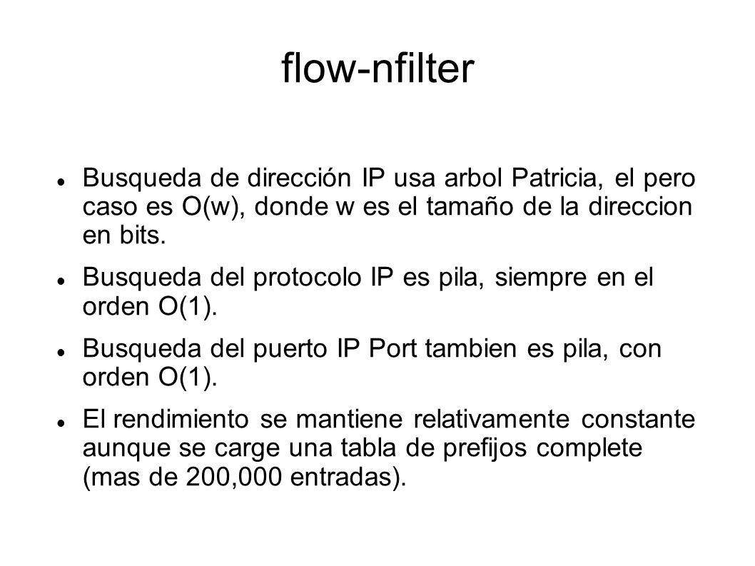 flow-nfilter Busqueda de dirección IP usa arbol Patricia, el pero caso es O(w), donde w es el tamaño de la direccion en bits. Busqueda del protocolo I