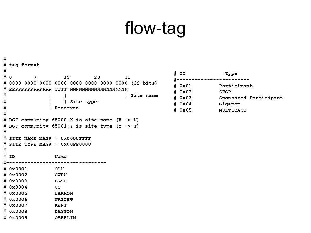 flow-tag # # tag format # # 0 7 15 23 31 # 0000 0000 0000 0000 0000 0000 0000 0000 (32 bits) # RRRRRRRRRRRRRR TTTT NNNNNNNNNNNNNNNNNNN # | | | Site na
