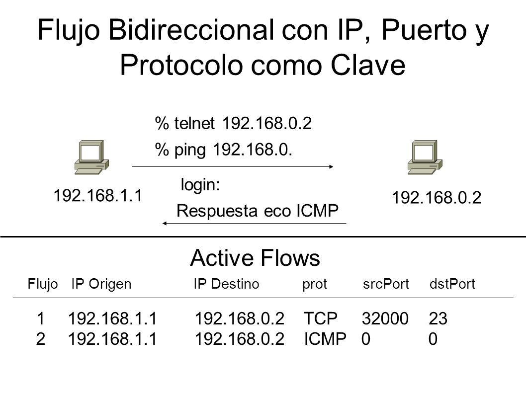Flujo Bidireccional con IP, Puerto y Protocolo como Clave 192.168.1.1 192.168.0.2 % telnet 192.168.0.2 login: Active Flows Flujo IP Origen IP Destino