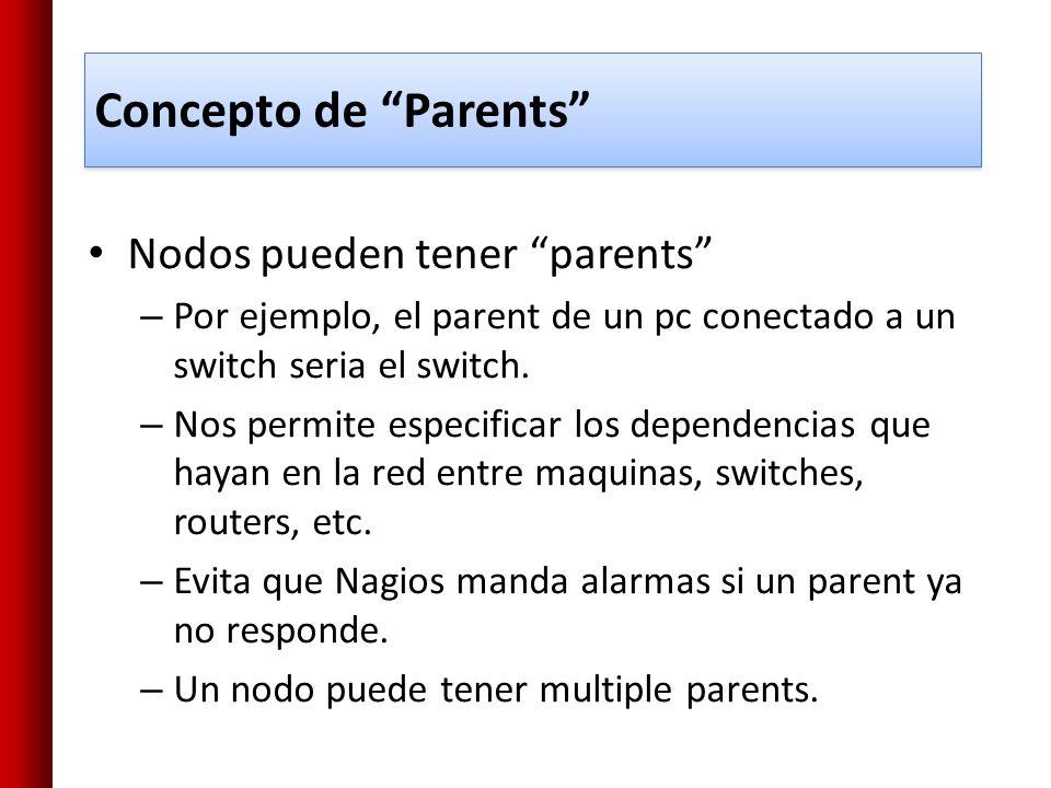 Concepto de Parents Nodos pueden tener parents – Por ejemplo, el parent de un pc conectado a un switch seria el switch. – Nos permite especificar los