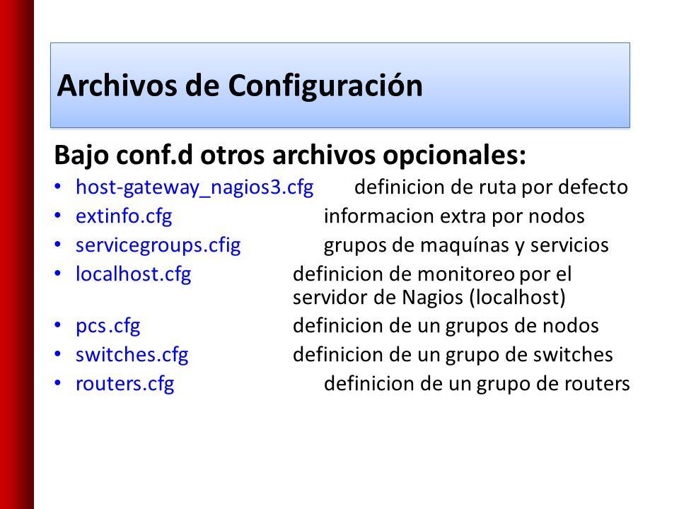 Archivos de Configuración Bajo conf.d otros archivos opcionales: host-gateway_nagios3.cfgdefinicion de ruta por defecto extinfo.cfginformacion extra p