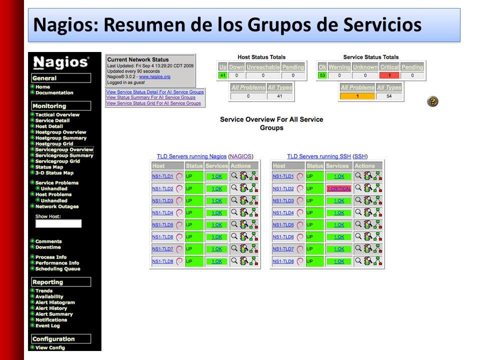 Configuración de CGI Archivo: /etc/nagios3/cgi.cfg Configurar directorio de CGIs Autenticación y Autorización Activar autenticación en Apache vía.htpasswd (o Radius/Ldap) Listar los nombres de usuario en las variables de autorización: authorized_for_system_information authorized_for_configuration_information authorized_for_system_commands authorized_for_all_services authorized_for_all_hosts authorized_for_all_service_commands authorized_for_all_host_commands