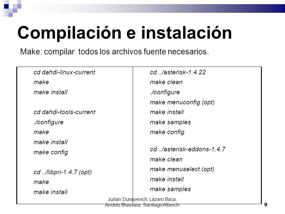 Julián Dunayevich, Lázaro Baca, Andrés Brassara, Santiago Alberch9 Compilación e instalación Make: compilar todos los archivos fuente necesarios. cd..