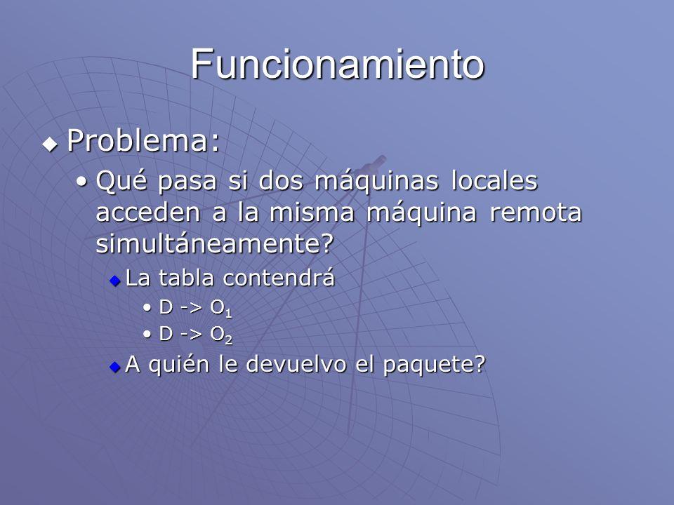 Funcionamiento Problema: Problema: Qué pasa si dos máquinas locales acceden a la misma máquina remota simultáneamente?Qué pasa si dos máquinas locales