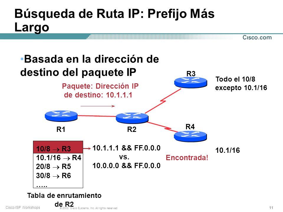 10 © 2003, Cisco Systems, Inc. All rights reserved. Cisco ISP Workshops Búsqueda de una Ruta IP R2 R3 R1 R4 Todo el 10/8 excepto 10.1/16 10.1/16 Basad