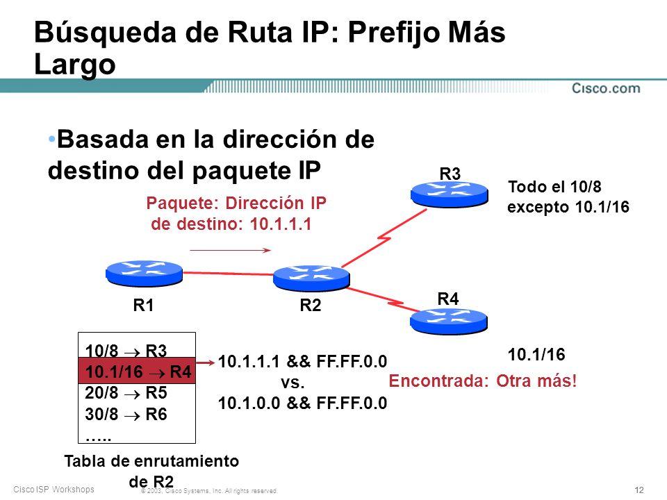 11 © 2003, Cisco Systems, Inc. All rights reserved. Cisco ISP Workshops Búsqueda de Ruta IP: Prefijo Más Largo R2 R3 R1 R4 Todo el 10/8 excepto 10.1/1