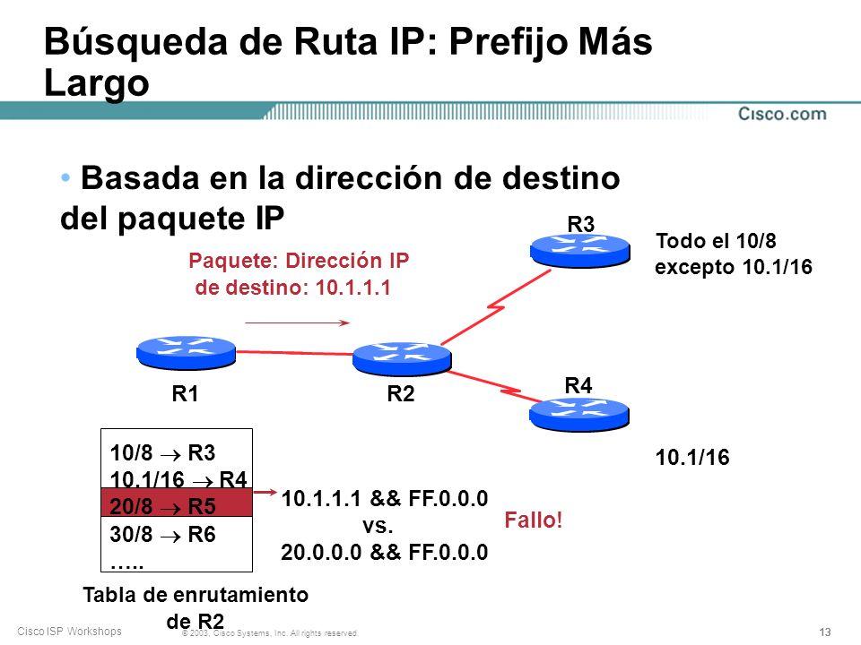 12 © 2003, Cisco Systems, Inc. All rights reserved. Cisco ISP Workshops Búsqueda de Ruta IP: Prefijo Más Largo R2 R3 R1 R4 Todo el 10/8 excepto 10.1/1