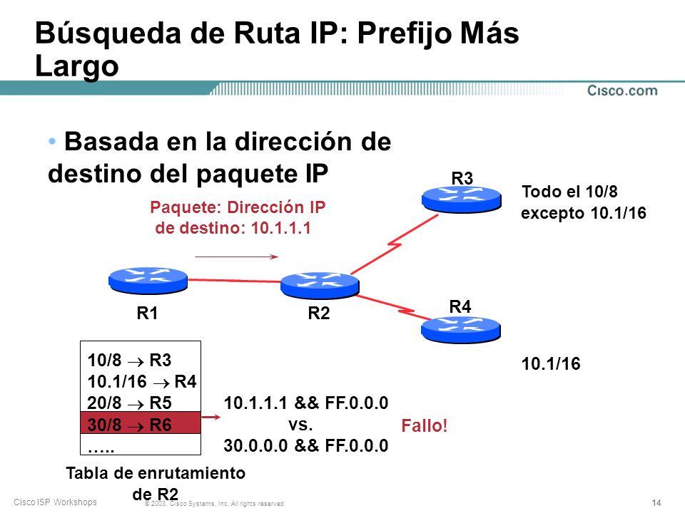 13 © 2003, Cisco Systems, Inc. All rights reserved. Cisco ISP Workshops Búsqueda de Ruta IP: Prefijo Más Largo R2 R3 R1 R4 Todo el 10/8 excepto 10.1/1