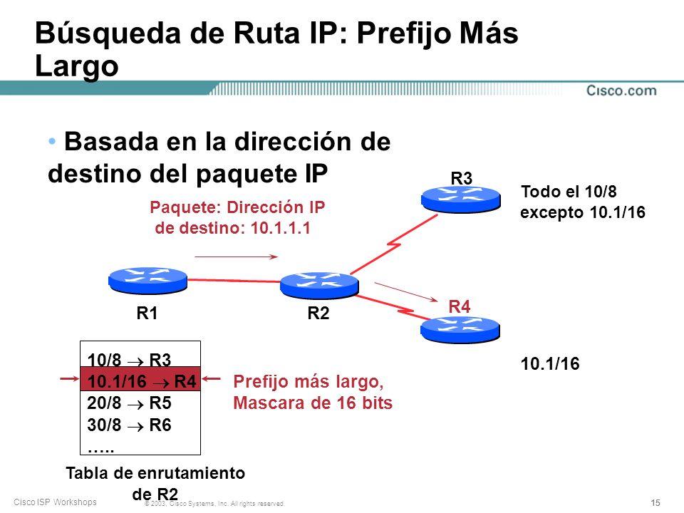 14 © 2003, Cisco Systems, Inc. All rights reserved. Cisco ISP Workshops Búsqueda de Ruta IP: Prefijo Más Largo R2 R3 R1 R4 Todo el 10/8 excepto 10.1/1