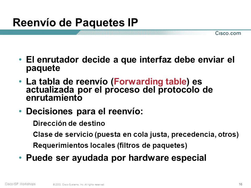 15 © 2003, Cisco Systems, Inc. All rights reserved. Cisco ISP Workshops Búsqueda de Ruta IP: Prefijo Más Largo R2 R3 R1 R4 Todo el 10/8 excepto 10.1/1