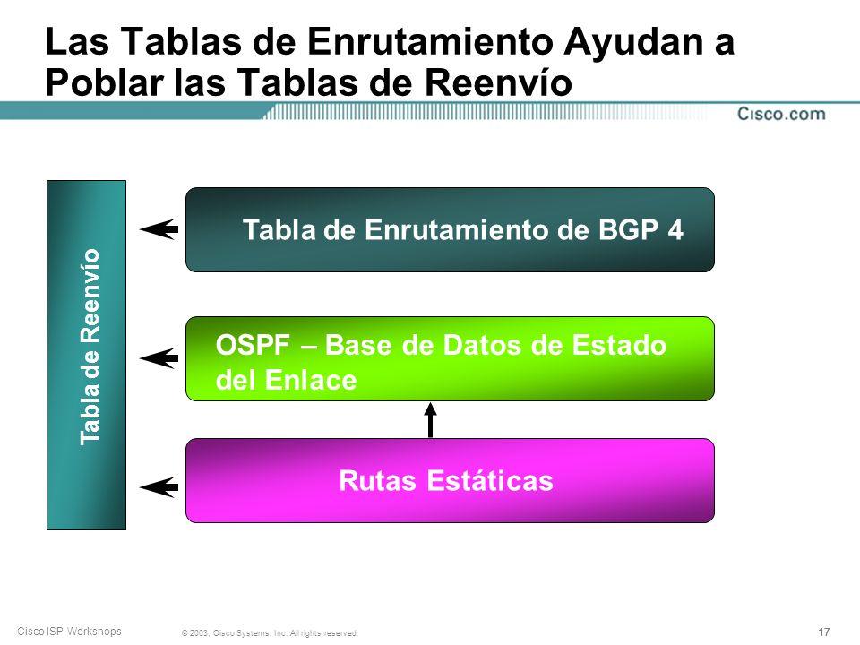 16 © 2003, Cisco Systems, Inc. All rights reserved. Cisco ISP Workshops Reenvío de Paquetes IP El enrutador decide a que interfaz debe enviar el paque