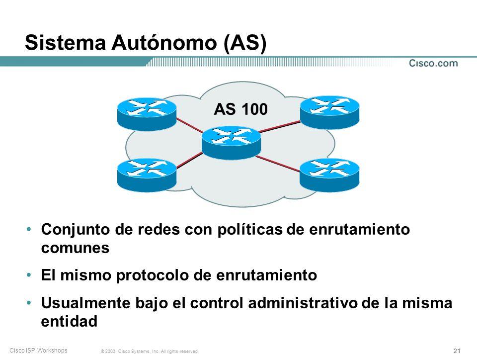 20 © 2003, Cisco Systems, Inc. All rights reserved. Cisco ISP Workshops Tráfico de Entrada Cómo los paquetes llegan a tu red y a las redes de tus clie