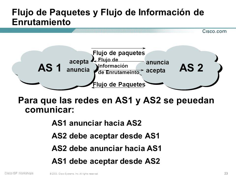 22 © 2003, Cisco Systems, Inc. All rights reserved. Cisco ISP Workshops Definiciones AS Vecinos (Neighbors) – ASs con los que se intercambia informaci