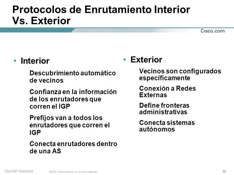 34 © 2003, Cisco Systems, Inc. All rights reserved. Cisco ISP Workshops ¿Por Qué Necesitamos un EGP? Para escalar grandes redes Jerarquía Limitar el a