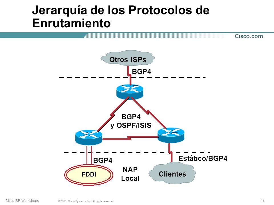 36 © 2003, Cisco Systems, Inc. All rights reserved. Cisco ISP Workshops Protocolos de Enrutamiento Interior Vs. Exterior Interior Lleva solo las direc
