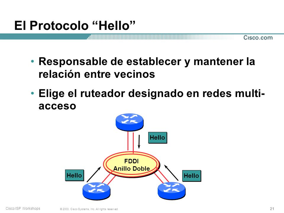 21 © 2003, Cisco Systems, Inc. All rights reserved. Cisco ISP Workshops El Protocolo Hello Responsable de establecer y mantener la relación entre veci