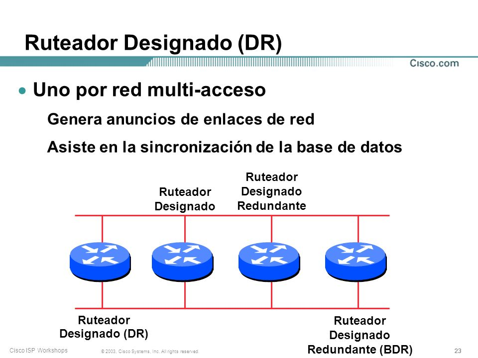 23 © 2003, Cisco Systems, Inc. All rights reserved. Cisco ISP Workshops Ruteador Designado (DR) Uno por red multi-acceso Genera anuncios de enlaces de