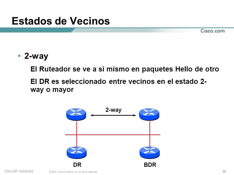25 © 2003, Cisco Systems, Inc. All rights reserved. Cisco ISP Workshops Estados de Vecinos 2-way El Ruteador se ve a sí mismo en paquetes Hello de otr