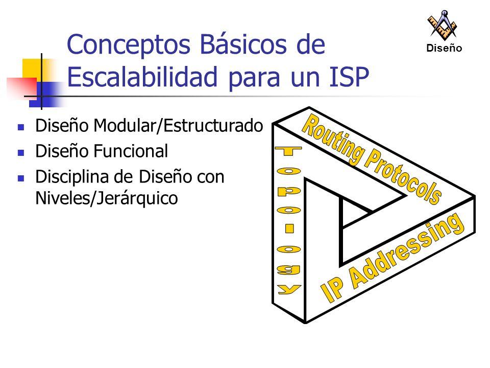 Conceptos Básicos de Escalabilidad para un ISP Diseño Modular/Estructurado Diseño Funcional Disciplina de Diseño con Niveles/Jerárquico Diseño
