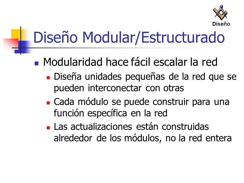 Diseño Modular/Estructurado Modularidad hace fácil escalar la red Diseña unidades pequeñas de la red que se pueden interconectar con otras Cada módulo