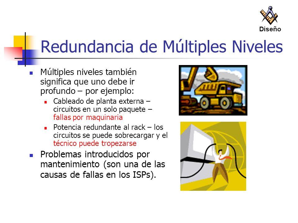 Redundancia de Múltiples Niveles Múltiples niveles también significa que uno debe ir profundo – por ejemplo: Cableado de planta externa – circuitos en
