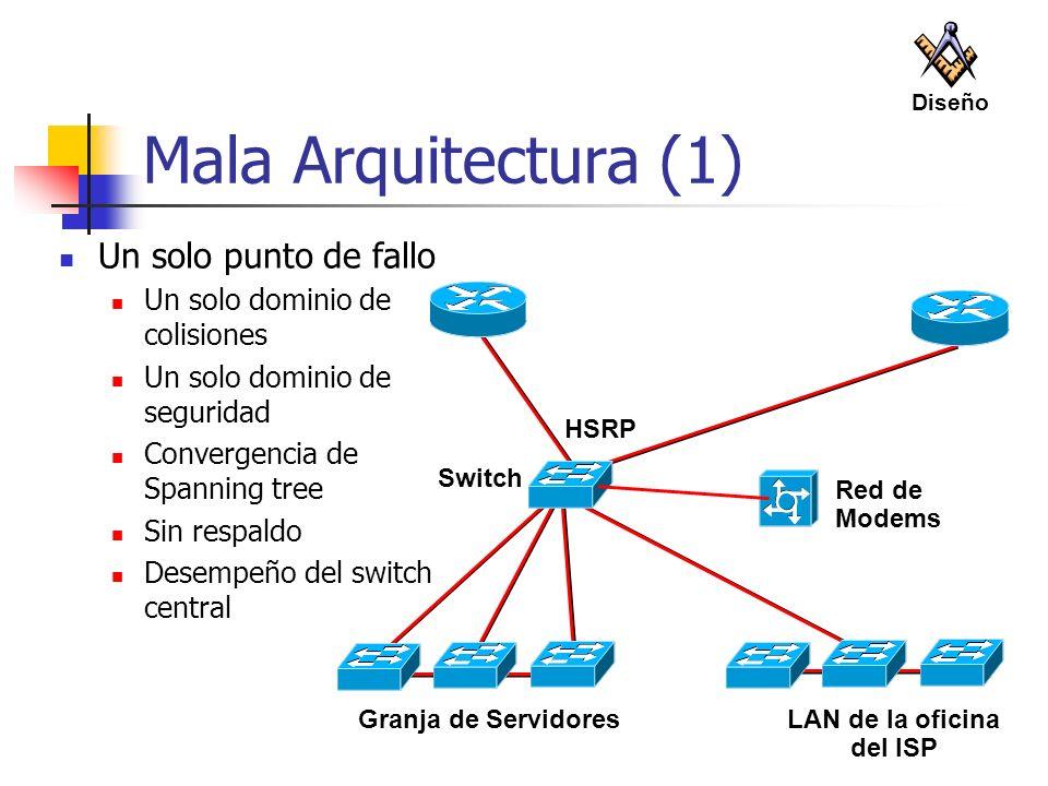 Mala Arquitectura (1) Un solo punto de fallo Un solo dominio de colisiones Un solo dominio de seguridad Convergencia de Spanning tree Sin respaldo Des